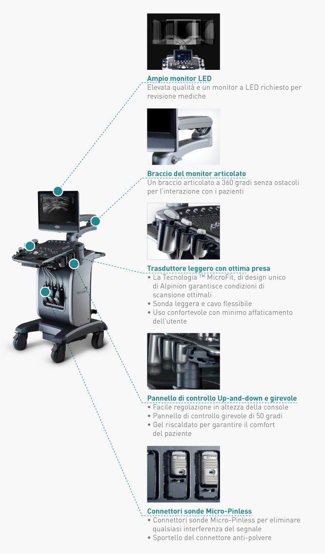 ecube-9-diamond-ergonomia