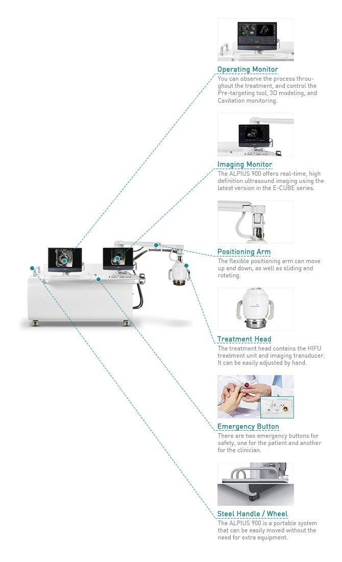 alpius900-design-ergonomia