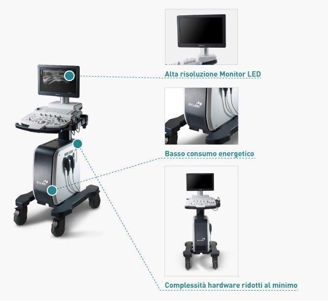 e-cube5-ergonomia